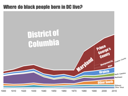 A growing number of Washingtonians have moved to Prince George's County, tripling from 8 percent to 27 percent from the late 1960s to 1980. (Graphic: Danielle Ledbetter and Kaylah Waite)