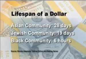 "A screenshot from NewsOne Now with the statistics from ""Talking Dollars and Making Sense"" by Brooke Stephen."